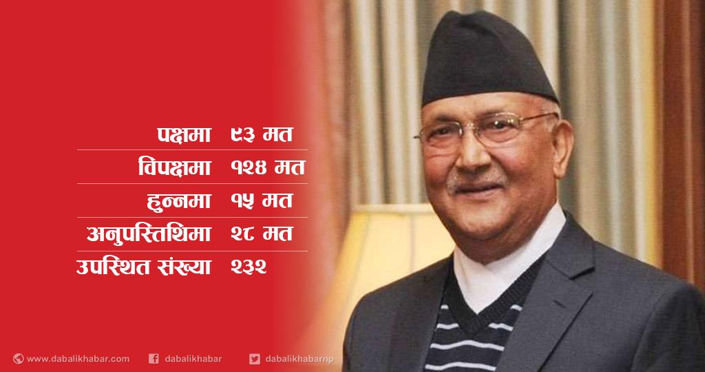 K. P. Sharma Oli