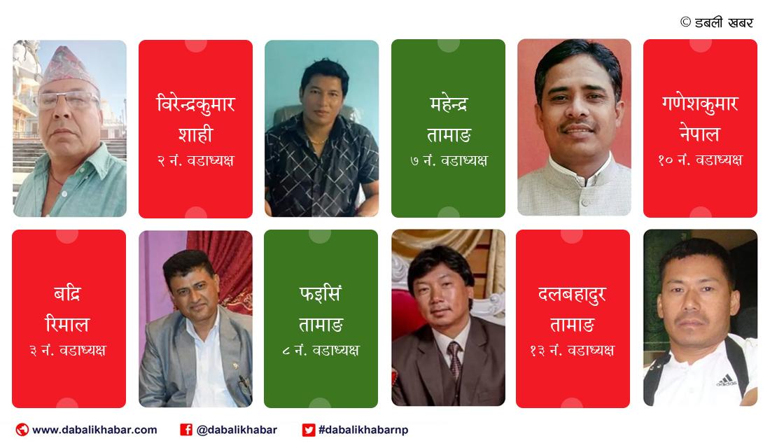 bidur municipality six ward chairpersons